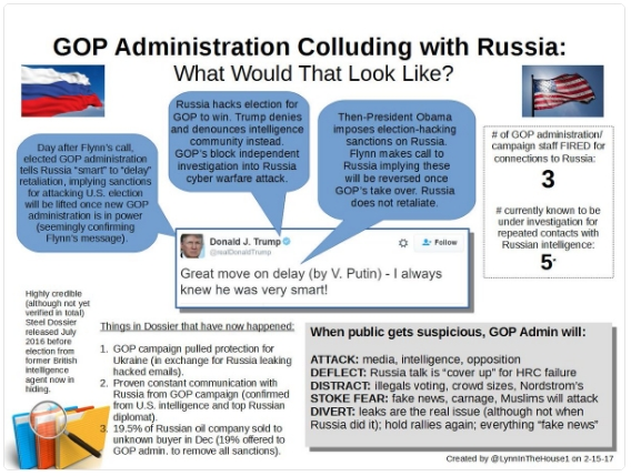 lynn_on_twitter___bonniesue05060_bethbrookfield_yes_we_must_keep_on_trumprussia-_we_are_getting_so_close_and_they_know_it-_https___t-co_pnuhywjlqe_